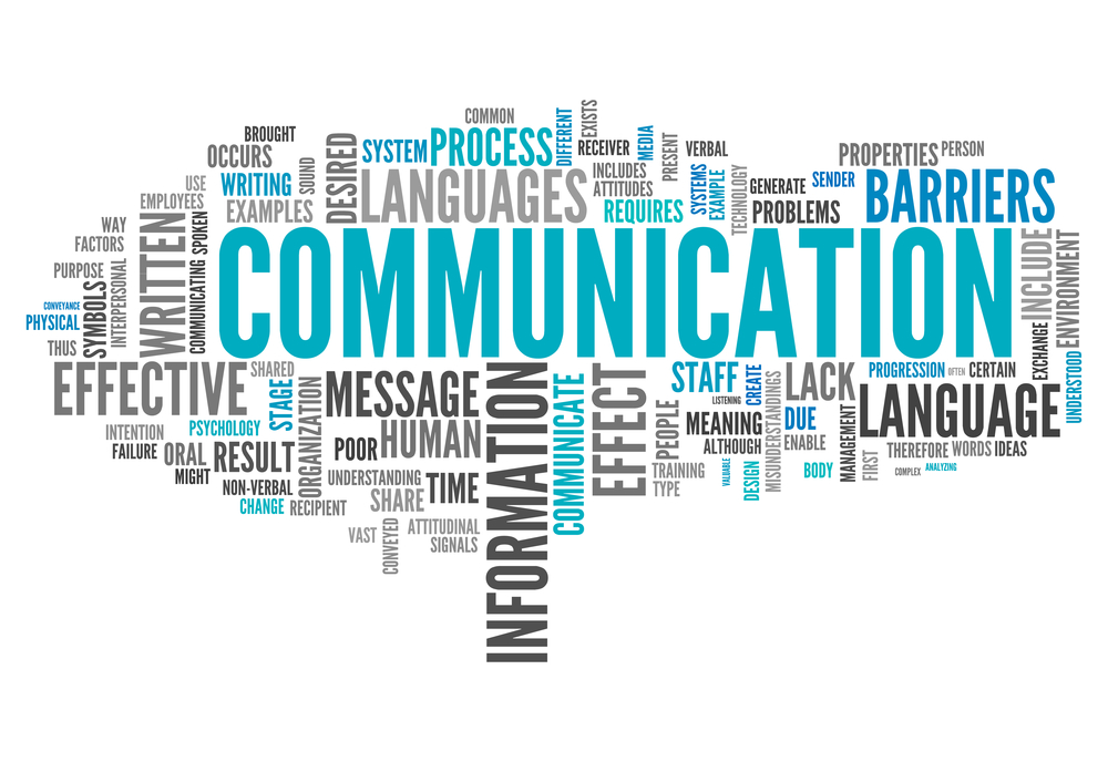 significance of communication Communication and its significance structure 10 objectives 11 introduction 12 meaning of communication 13 the communication situation.